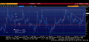 ARABICA COFFEE FUTURES